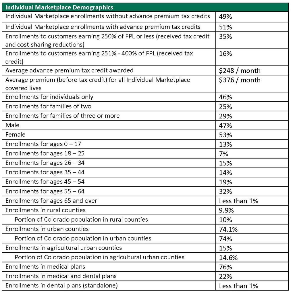 Metrics20140116_Page_2