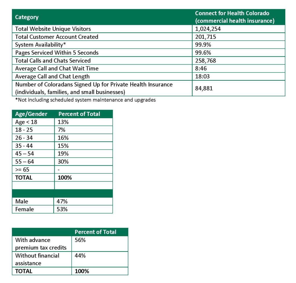 Metrics030414