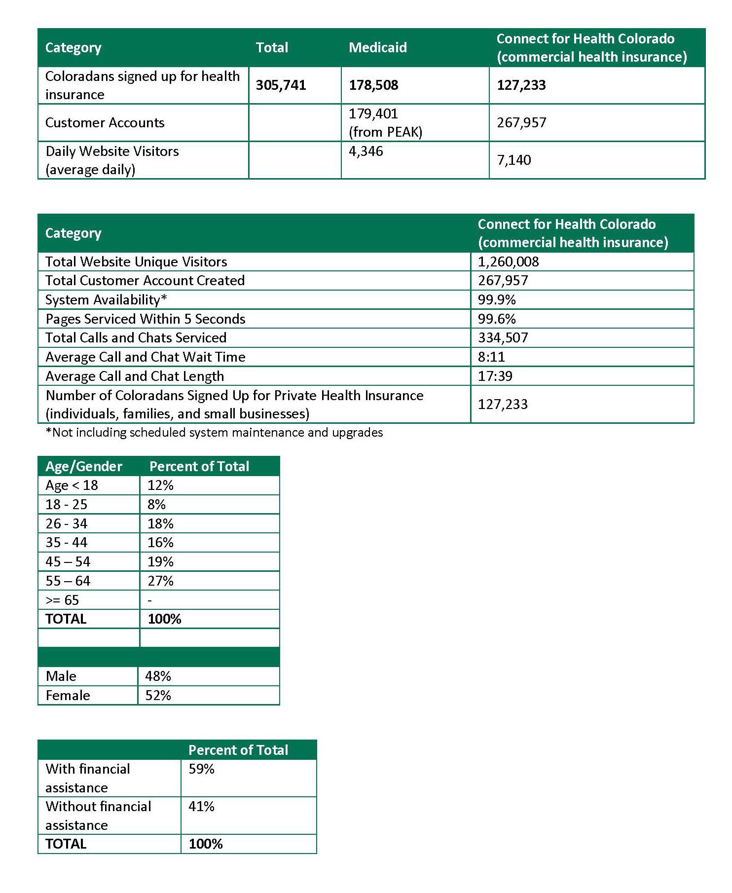 Metrics041714